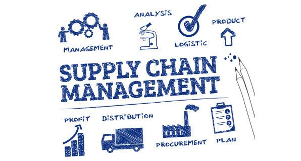 Professional Supply Chain Management Training In Abu Dhabi