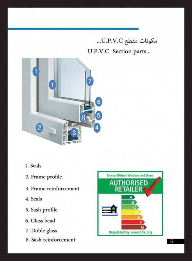 Profile system UPVC doors and windows for sale in Abu Dhabi | Abu ...