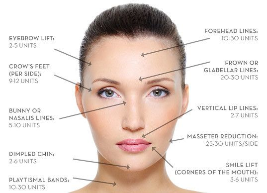 Dermatology Injections in Abu Dhabi From Dr Sherif Mattar Medical Center