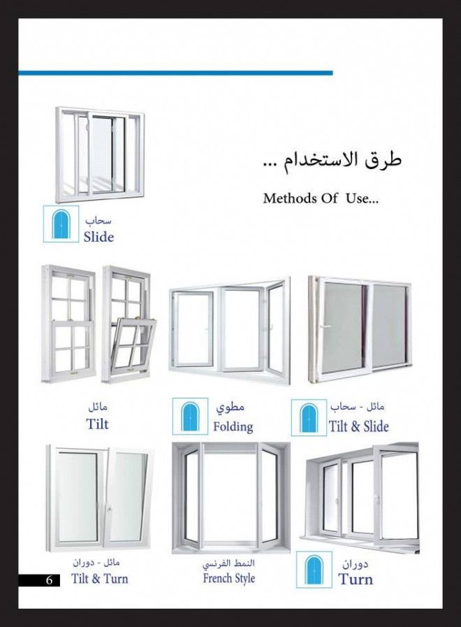 Profile System UPVC Doors And Windows 'Protect Your Home Elegantly'
