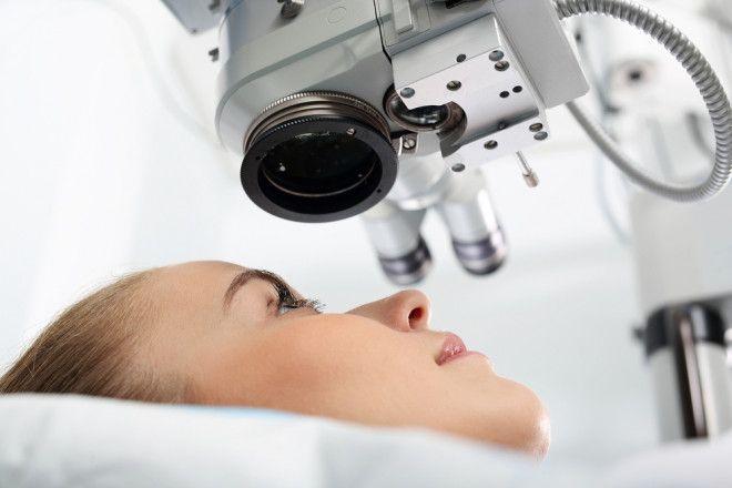 Ophthalmology in Abu Dhabi - Eyes Treatment