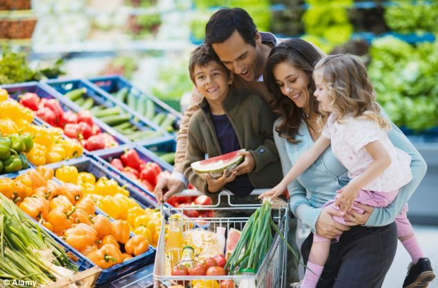 How to save on your Grocery Trolley while shopping in Dubai?