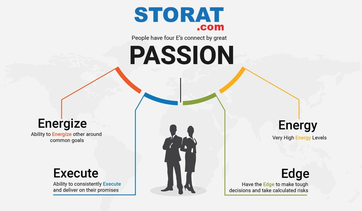 Storat.com is hiring open position in egypt and india