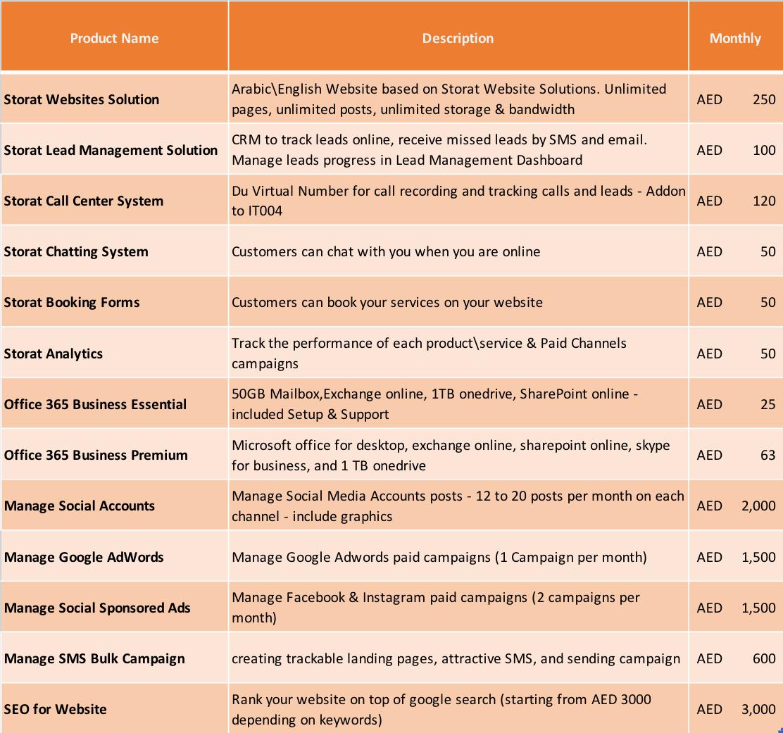 Storat Digital Marketing in UAE Prices